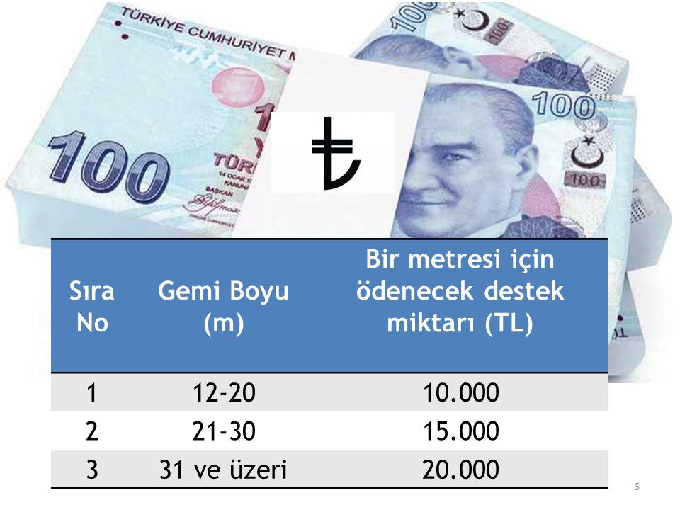 6 Sıra No Gemi Boyu (m) Bir metresi için ödenecek destek miktarı (TL) 112-2010.000 221-3015.000 331 ve üzeri20.000
