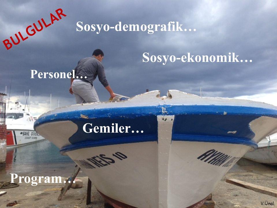 Sosyo-demografik… 9 BULGULAR Sosyo-ekonomik… Gemiler… Personel… Program… V.Ünal