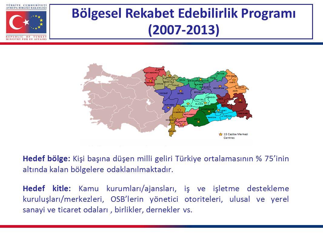 Bölgesel Rekabet Edebilirlik Programı (2007-2013) Hedef bölge: Kişi başına düşen milli geliri Türkiye ortalamasının % 75'inin altında kalan bölgelere