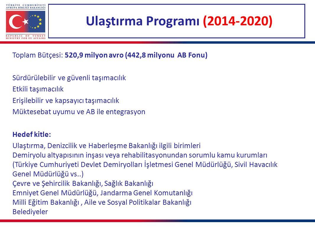 Ulaştırma Programı (2014-2020) Toplam Bütçesi: 520,9 milyon avro (442,8 milyonu AB Fonu) Sürdürülebilir ve güvenli taşımacılık Etkili taşımacılık Erişilebilir ve kapsayıcı taşımacılık Müktesebat uyumu ve AB ile entegrasyon Hedef kitle: Ulaştırma, Denizcilik ve Haberleşme Bakanlığı ilgili birimleri Demiryolu altyapısının inşası veya rehabilitasyonundan sorumlu kamu kurumları (Türkiye Cumhuriyeti Devlet Demiryolları İşletmesi Genel Müdürlüğü, Sivil Havacılık Genel Müdürlüğü vs..) Çevre ve Şehircilik Bakanlığı, Sağlık Bakanlığı Emniyet Genel Müdürlüğü, Jandarma Genel Komutanlığı Milli Eğitim Bakanlığı, Aile ve Sosyal Politikalar Bakanlığı Belediyeler
