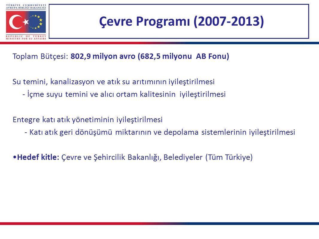 Çevre Programı (2007-2013) Toplam Bütçesi: 802,9 milyon avro (682,5 milyonu AB Fonu) Su temini, kanalizasyon ve atık su arıtımının iyileştirilmesi - İçme suyu temini ve alıcı ortam kalitesinin iyileştirilmesi Entegre katı atık yönetiminin iyileştirilmesi - Katı atık geri dönüşümü miktarının ve depolama sistemlerinin iyileştirilmesi Hedef kitle: Çevre ve Şehircilik Bakanlığı, Belediyeler (Tüm Türkiye)