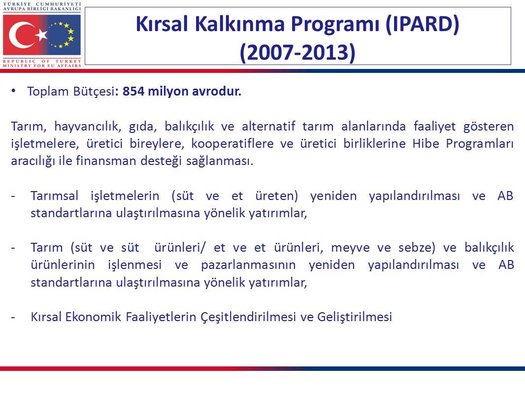 Kırsal Kalkınma Programı (IPARD) (2007-2013) Toplam Bütçesi: 854 milyon avrodur. Tarım, hayvancılık, gıda, balıkçılık ve alternatif tarım alanlarında