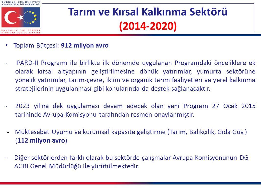 Tarım ve Kırsal Kalkınma Sektörü (2014-2020) Toplam Bütçesi: 912 milyon avro -IPARD-II Programı ile birlikte ilk dönemde uygulanan Programdaki önceliklere ek olarak kırsal altyapının geliştirilmesine dönük yatırımlar, yumurta sektörüne yönelik yatırımlar, tarım-çevre, iklim ve organik tarım faaliyetleri ve yerel kalkınma stratejilerinin uygulanması gibi konularında da destek sağlanacaktır.