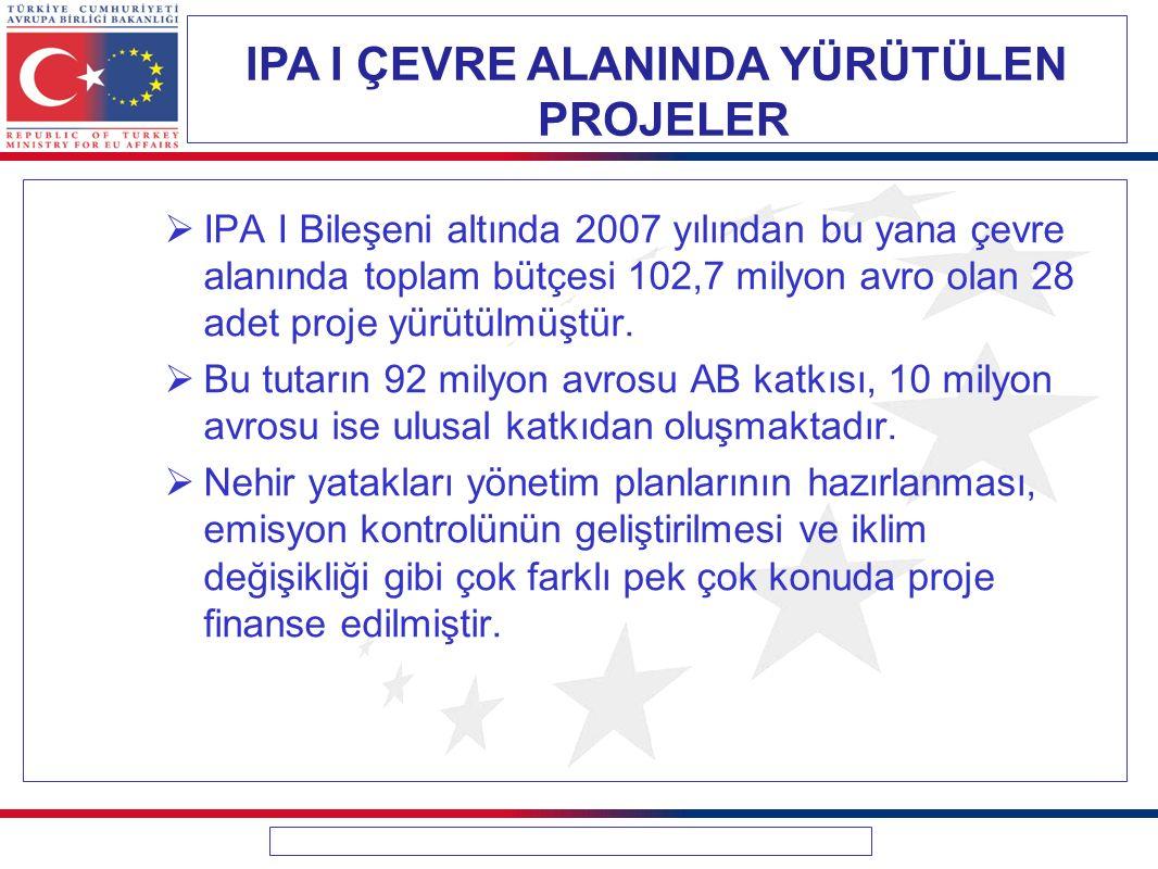 IPA I Bileşeni altında 2007 yılından bu yana çevre alanında toplam bütçesi 102,7 milyon avro olan 28 adet proje yürütülmüştür.