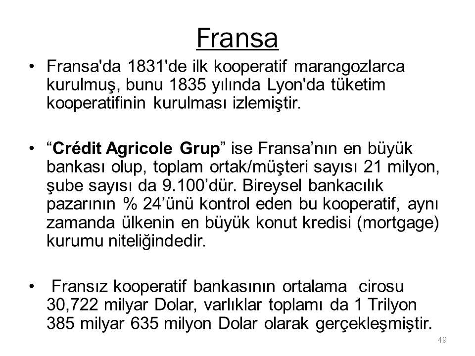"""Fransa Fransa'da 1831'de ilk kooperatif marangozlarca kurulmuş, bunu 1835 yılında Lyon'da tüketim kooperatifinin kurulması izlemiştir. """"Crédit Agricol"""