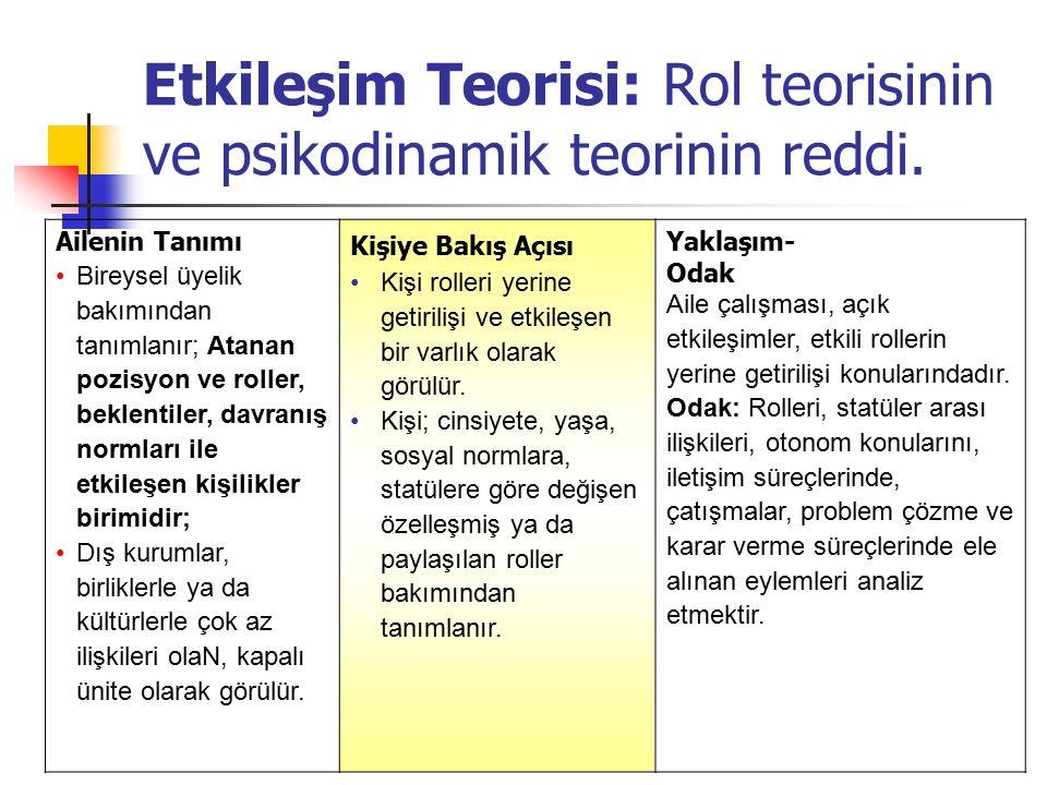 Etkileşim Teorisi: Rol teorisinin ve psikodinamik teorinin reddi.