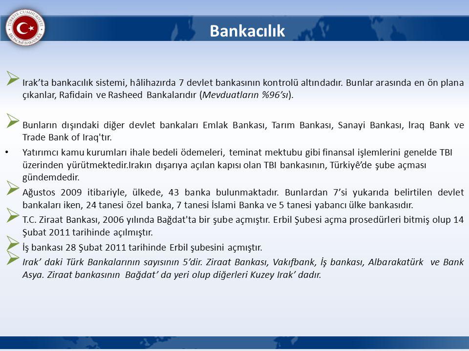  Irak'ta bankacılık sistemi, hâlihazırda 7 devlet bankasının kontrolü altındadır.