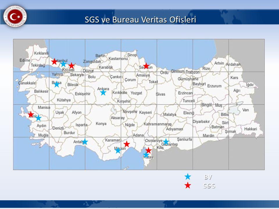 SGS BV SGS ve Bureau Veritas Ofisleri