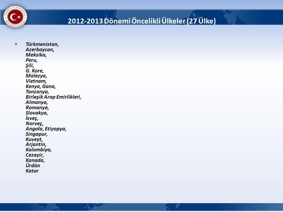 2012-2013 Dönemi Öncelikli Ülkeler (27 Ülke) Türkmenistan, Azerbaycan, Meksika, Peru, Şili, G.