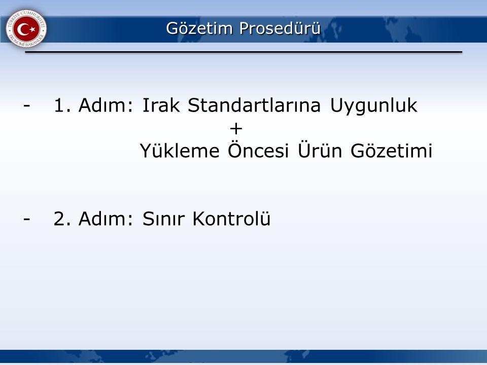Gözetim Prosedürü -1.