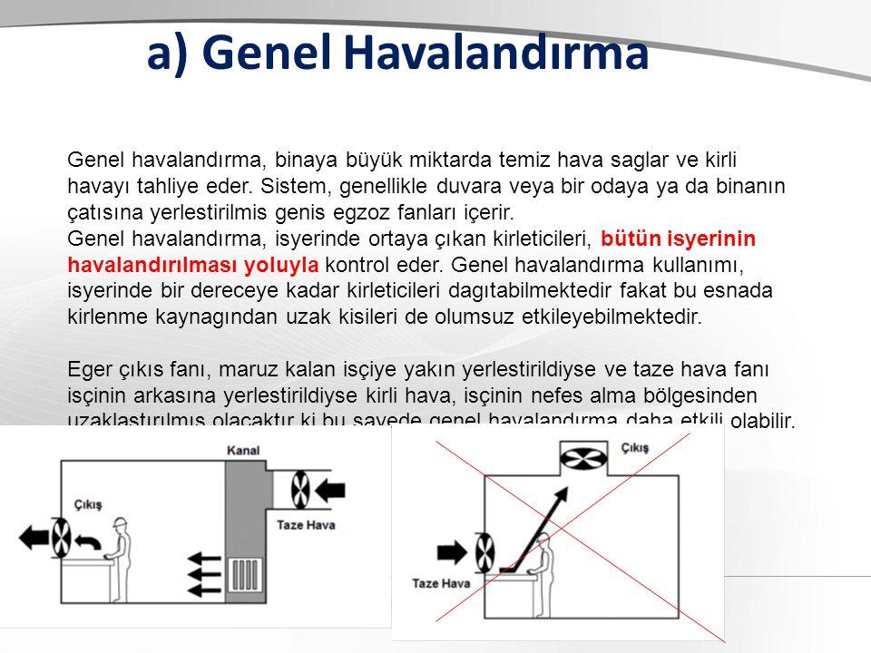 7 2.Mekanik Havalandırma Havalandırma; kapalı çalısma ortamlarına yayılan kirleticilerin ortadan kaldırılması veya kontrolü için yapılan bir çesit