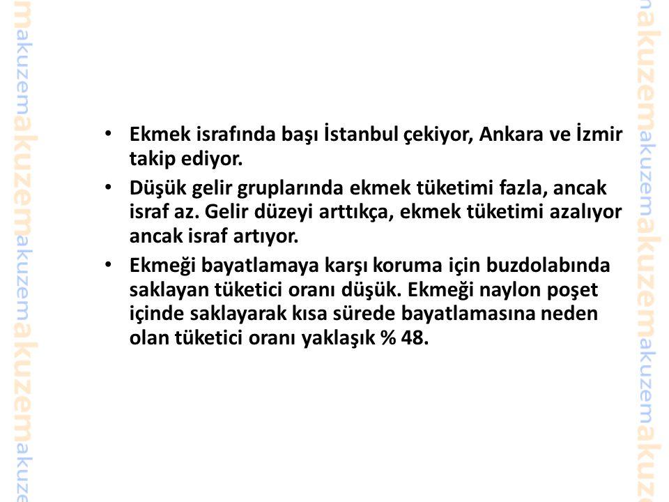 Türkiye de bir kişi günde 333 gram ekmek tüketiyor.