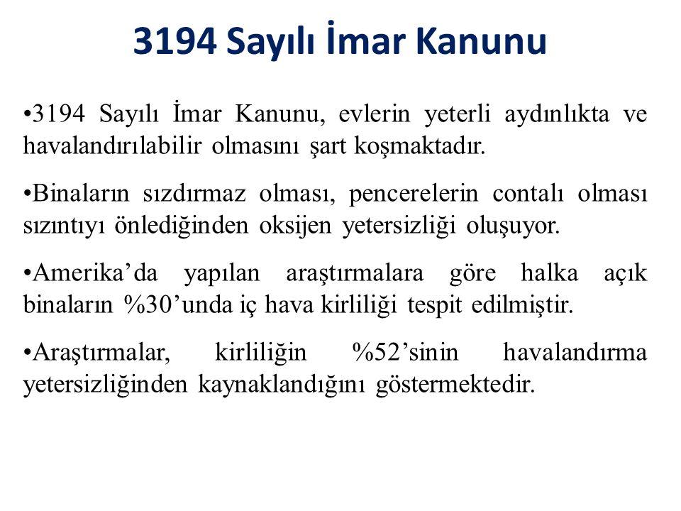 3194 Sayılı İmar Kanunu, evlerin yeterli aydınlıkta ve havalandırılabilir olmasını şart koşmaktadır.