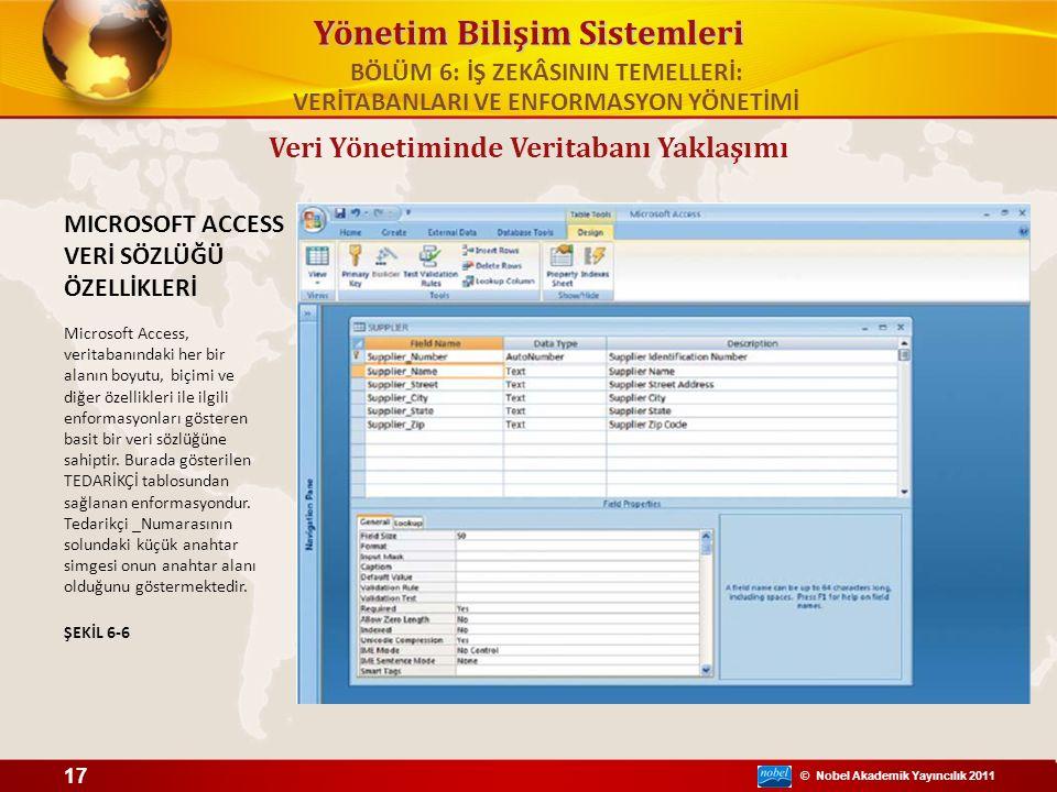 © Nobel Akademik Yayıncılık 2011 Yönetim Bilişim Sistemleri Veri Yönetiminde Veritabanı Yaklaşımı MICROSOFT ACCESS VERİ SÖZLÜĞÜ ÖZELLİKLERİ Microsoft