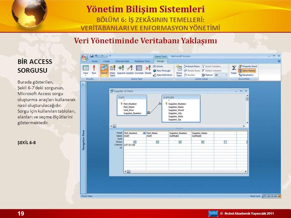 © Nobel Akademik Yayıncılık 2011 Yönetim Bilişim Sistemleri Veri Yönetiminde Veritabanı Yaklaşımı BİR ACCESS SORGUSU Burada gösterilen, Şekil 6-7'deki