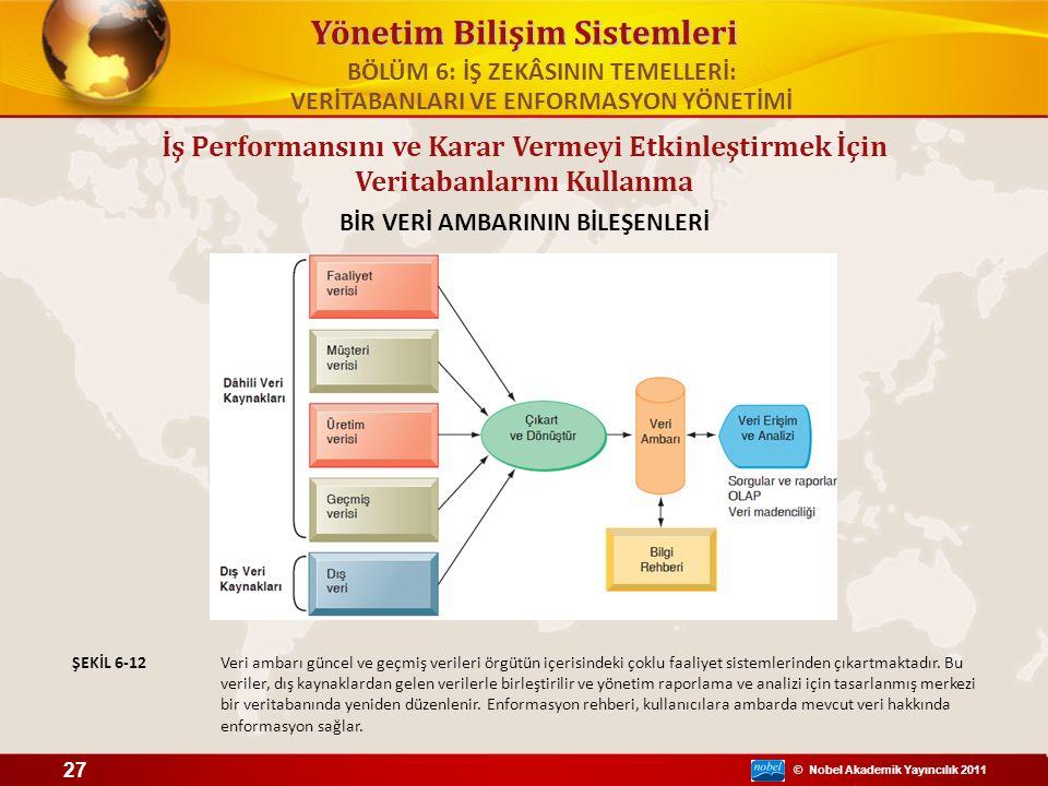 © Nobel Akademik Yayıncılık 2011 Yönetim Bilişim Sistemleri İş Performansını ve Karar Vermeyi Etkinleştirmek İçin Veritabanlarını Kullanma BİR VERİ AM