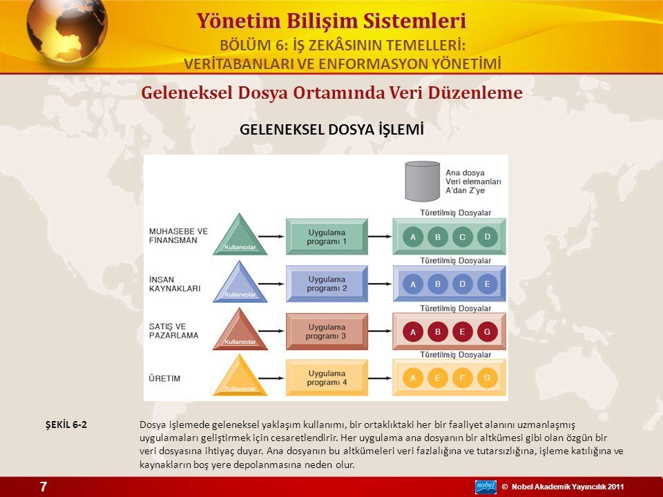 © Nobel Akademik Yayıncılık 2011 Yönetim Bilişim Sistemleri Geleneksel Dosya Ortamında Veri Düzenleme GELENEKSEL DOSYA İŞLEMİ Dosya işlemede gelenekse