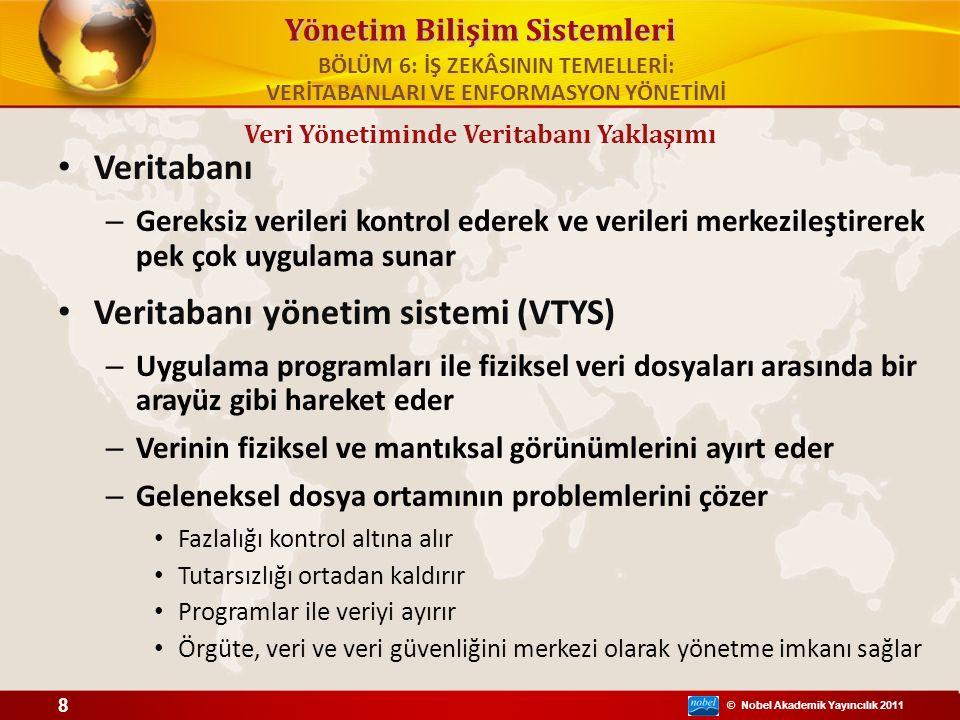 © Nobel Akademik Yayıncılık 2011 Yönetim Bilişim Sistemleri Veritabanı – Gereksiz verileri kontrol ederek ve verileri merkezileştirerek pek çok uygula
