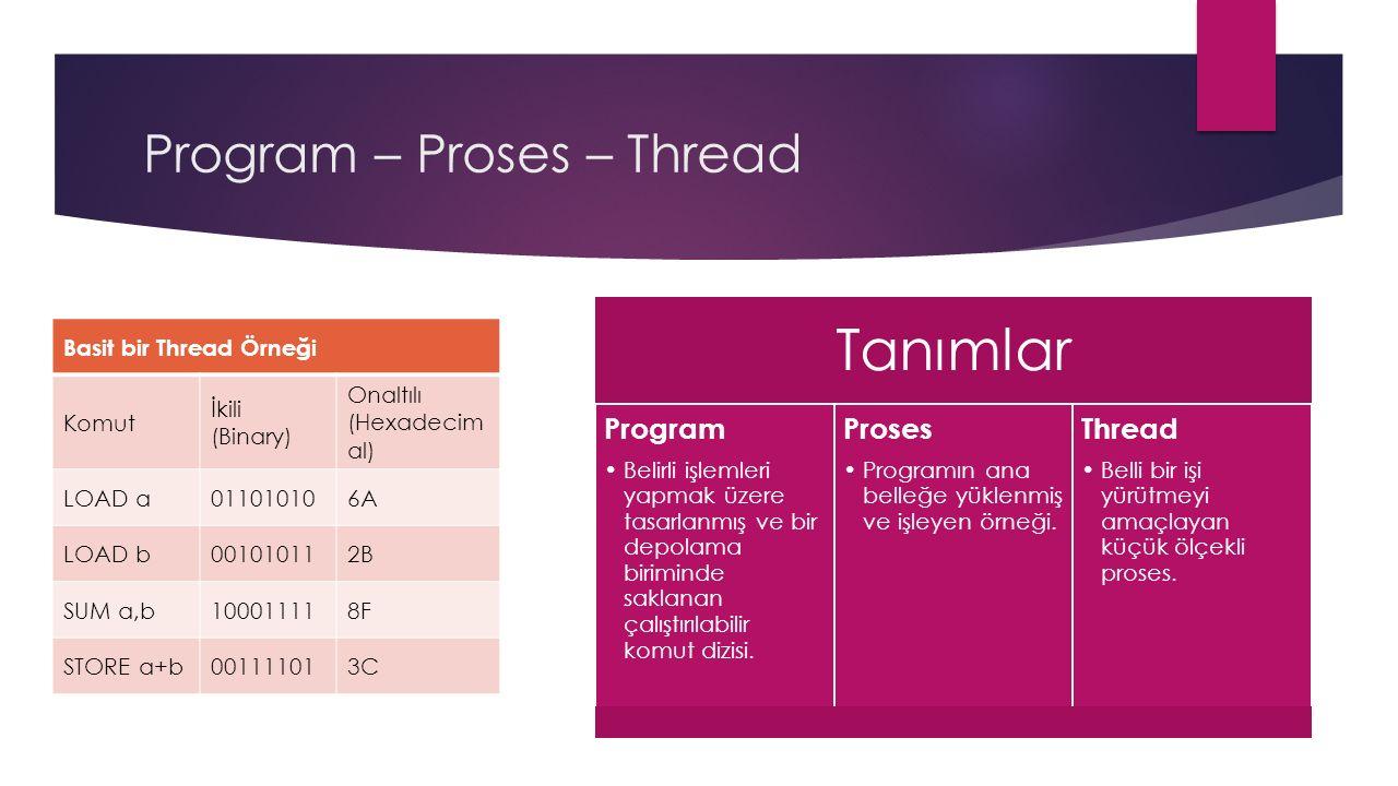 Program – Proses – Thread Basit bir Thread Örneği Komut İkili (Binary) Onaltılı (Hexadecim al) LOAD a011010106A LOAD b001010112B SUM a,b100011118F STORE a+b001111013C Tanımlar Program Belirli işlemleri yapmak üzere tasarlanmış ve bir depolama biriminde saklanan çalıştırılabilir komut dizisi.