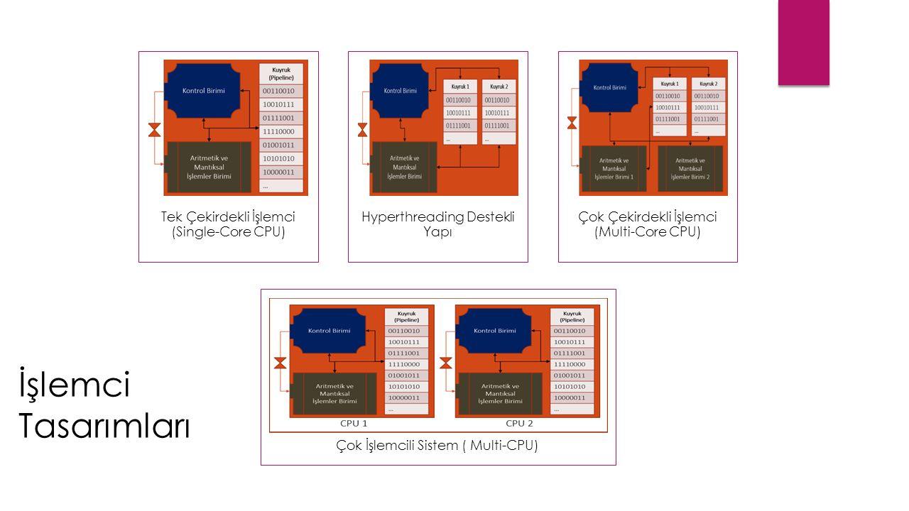 Tek Çekirdekli İşlemci (Single-Core CPU) Hyperthreading Destekli Yapı Çok Çekirdekli İşlemci (Multi-Core CPU) Çok İşlemcili Sistem ( Multi-CPU) İşlemci Tasarımları