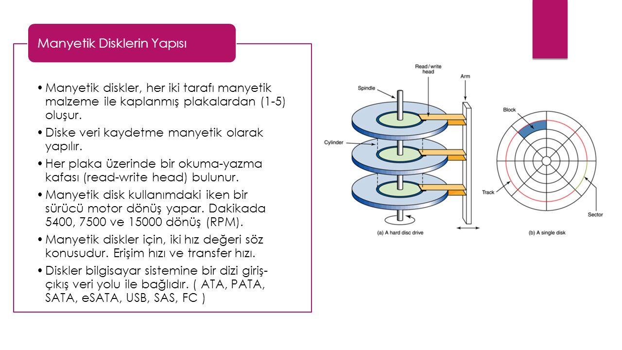 Manyetik diskler, her iki tarafı manyetik malzeme ile kaplanmış plakalardan (1-5) oluşur.