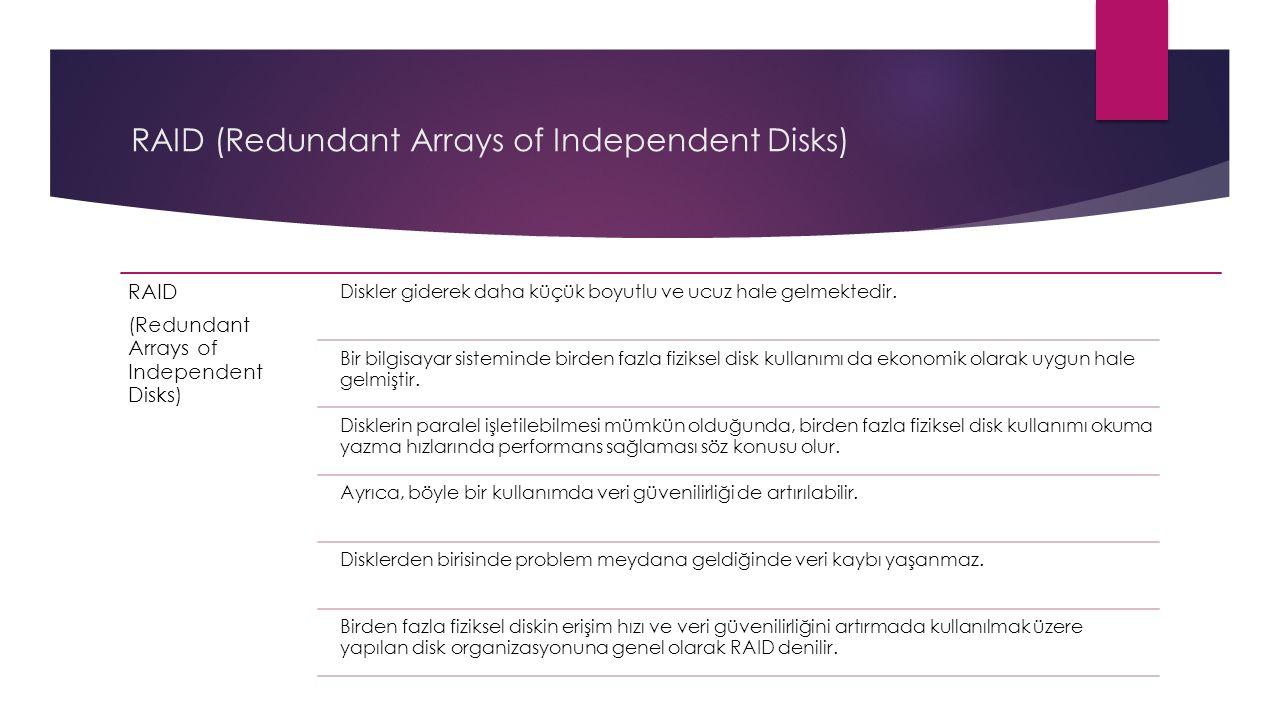 RAID (Redundant Arrays of Independent Disks) RAID (Redundant Arrays of Independent Disks) Diskler giderek daha küçük boyutlu ve ucuz hale gelmektedir.