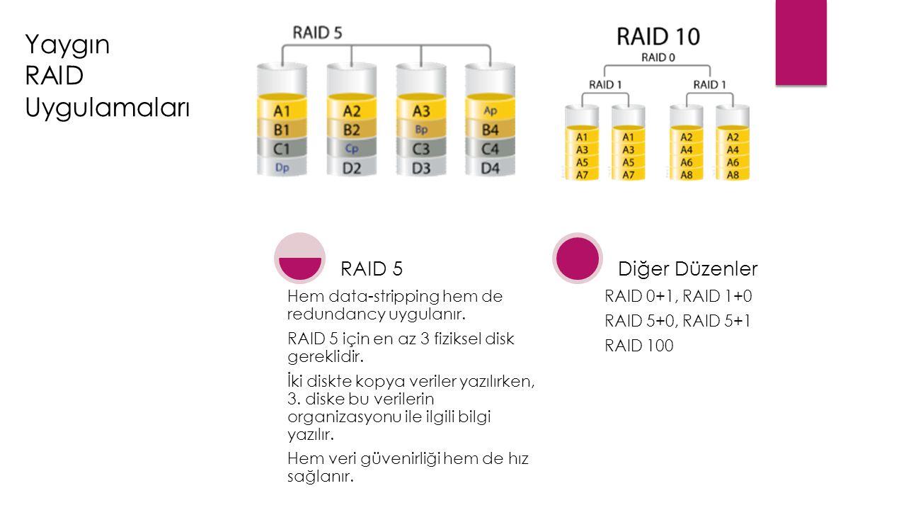 Hem data-stripping hem de redundancy uygulanır. RAID 5 için en az 3 fiziksel disk gereklidir.