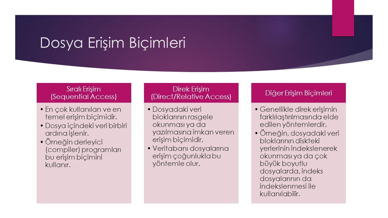 Dosya Erişim Biçimleri Sıralı Erişim (Sequential Access) En çok kullanılan ve en temel erişim biçimidir.