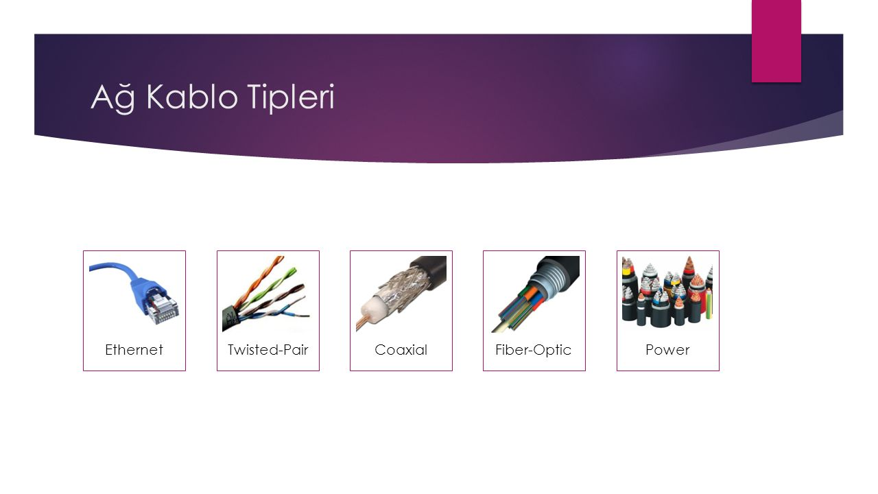 Ağ Kablo Tipleri EthernetTwisted-PairCoaxialFiber-OpticPower