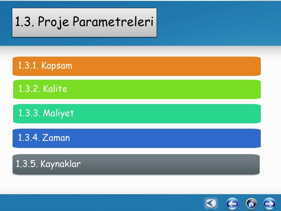 1.3. Proje Parametreleri 1.3.1. Kapsam 1.3.2. Kalite 1.3.3. Maliyet 1.3.4. Zaman 1.3.5. Kaynaklar