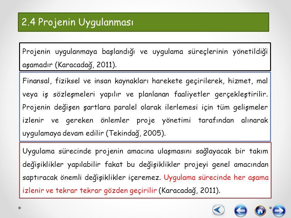 Projenin uygulanmaya başlandığı ve uygulama süreçlerinin yönetildiği aşamadır (Karacadağ, 2011).