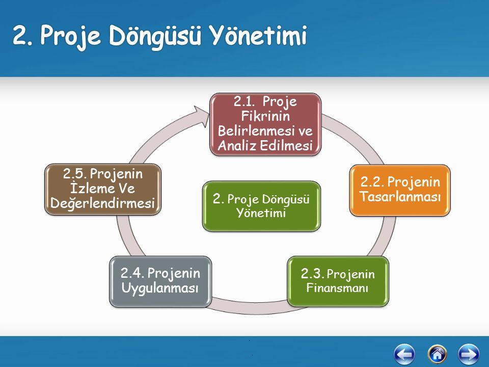 2.1. Proje Fikrinin Belirlenmesi ve Analiz Edilmesi 2.1.
