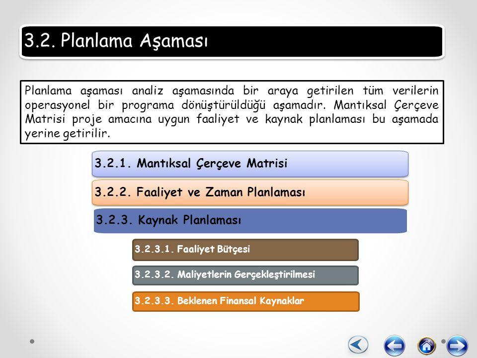 Planlama aşaması analiz aşamasında bir araya getirilen tüm verilerin operasyonel bir programa dönüştürüldüğü aşamadır.