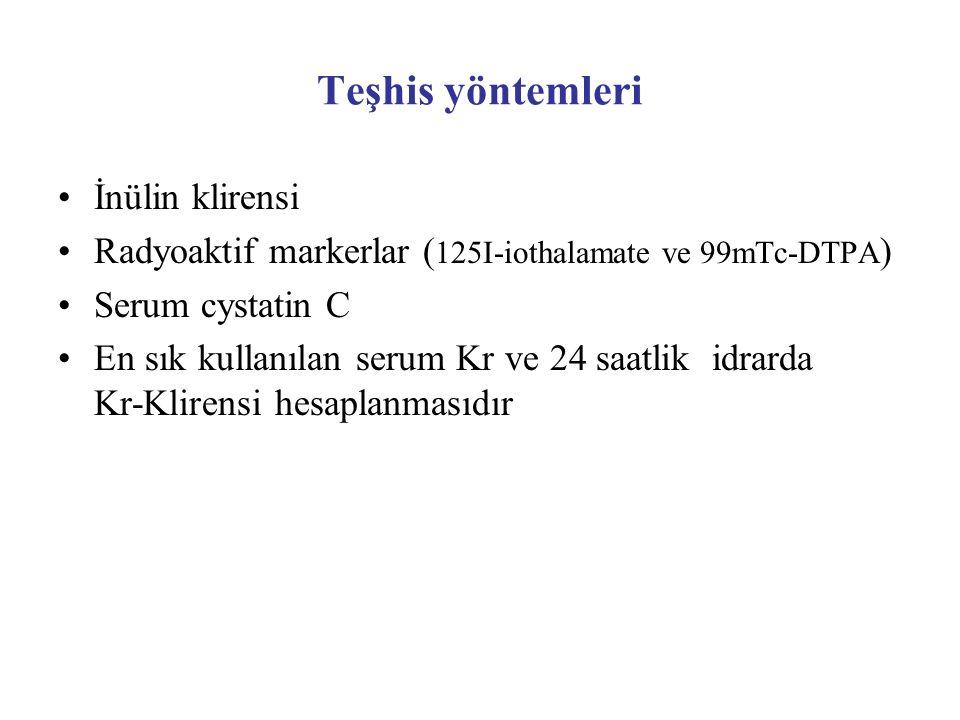 Teşhis yöntemleri İnülin klirensi Radyoaktif markerlar ( 125I-iothalamate ve 99mTc-DTPA ) Serum cystatin C En sık kullanılan serum Kr ve 24 saatlik id