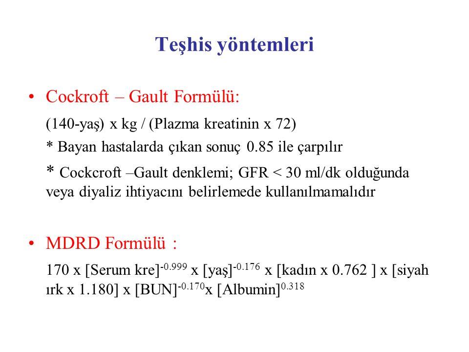 Teşhis yöntemleri Cockroft – Gault Formülü: (140-yaş) x kg / (Plazma kreatinin x 72) * Bayan hastalarda çıkan sonuç 0.85 ile çarpılır * Cockcroft –Gau