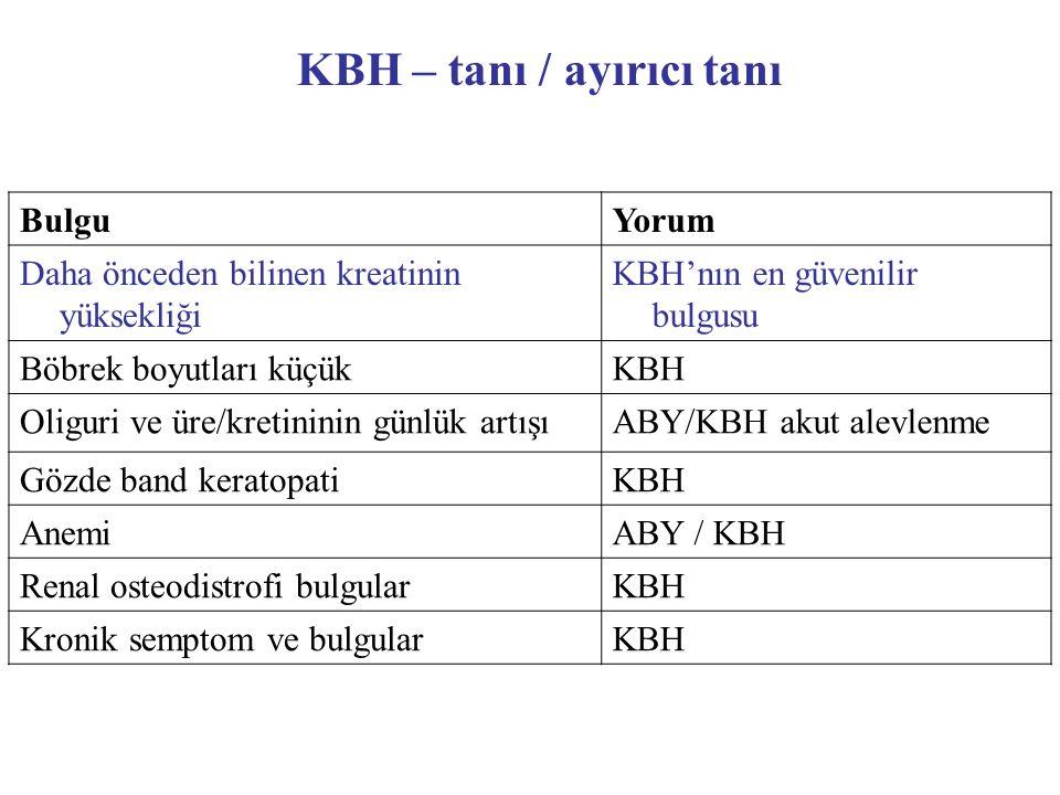 KBH – tanı / ayırıcı tanı BulguYorum Daha önceden bilinen kreatinin yüksekliği KBH'nın en güvenilir bulgusu Böbrek boyutları küçükKBH Oliguri ve üre/k