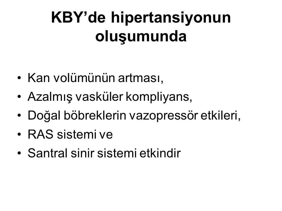 KBY'de hipertansiyonun oluşumunda Kan volümünün artması, Azalmış vasküler kompliyans, Doğal böbreklerin vazopressör etkileri, RAS sistemi ve Santral s