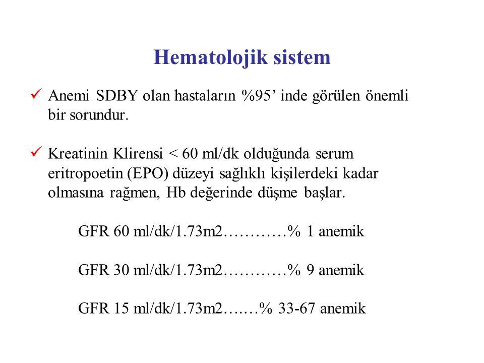 Anemi SDBY olan hastaların %95' inde görülen önemli bir sorundur. Kreatinin Klirensi < 60 ml/dk olduğunda serum eritropoetin (EPO) düzeyi sağlıklı kiş