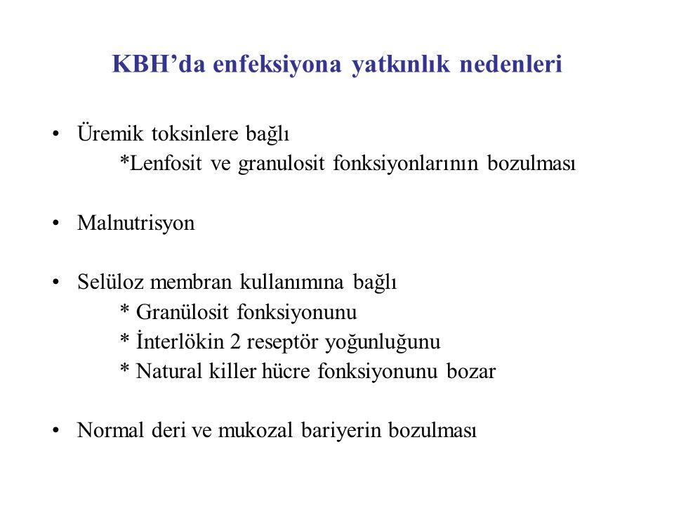 KBH'da enfeksiyona yatkınlık nedenleri Üremik toksinlere bağlı *Lenfosit ve granulosit fonksiyonlarının bozulması Malnutrisyon Selüloz membran kullanı