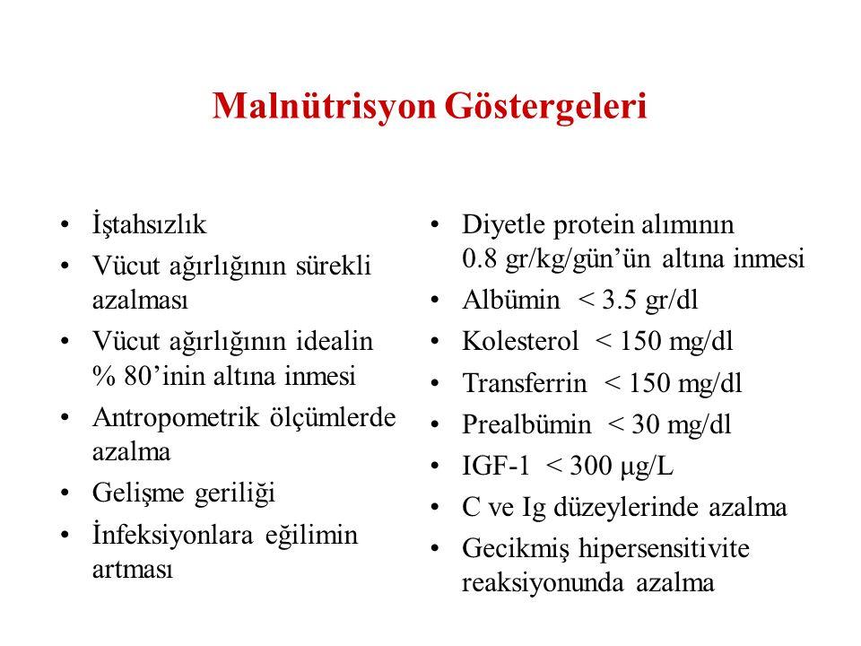 Malnütrisyon Göstergeleri İştahsızlık Vücut ağırlığının sürekli azalması Vücut ağırlığının idealin % 80'inin altına inmesi Antropometrik ölçümlerde az