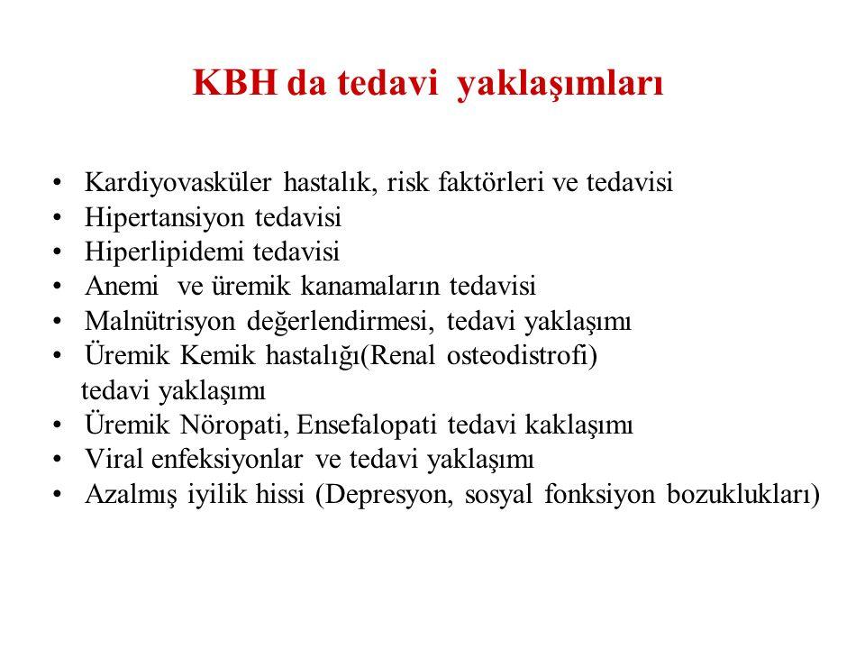 KBH da tedavi yaklaşımları Kardiyovasküler hastalık, risk faktörleri ve tedavisi Hipertansiyon tedavisi Hiperlipidemi tedavisi Anemi ve üremik kanamal