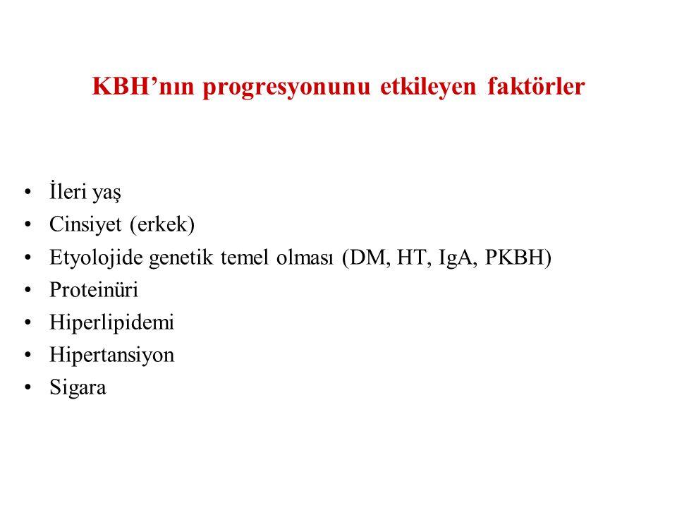 KBH'nın progresyonunu etkileyen faktörler İleri yaş Cinsiyet (erkek) Etyolojide genetik temel olması (DM, HT, IgA, PKBH) Proteinüri Hiperlipidemi Hipe