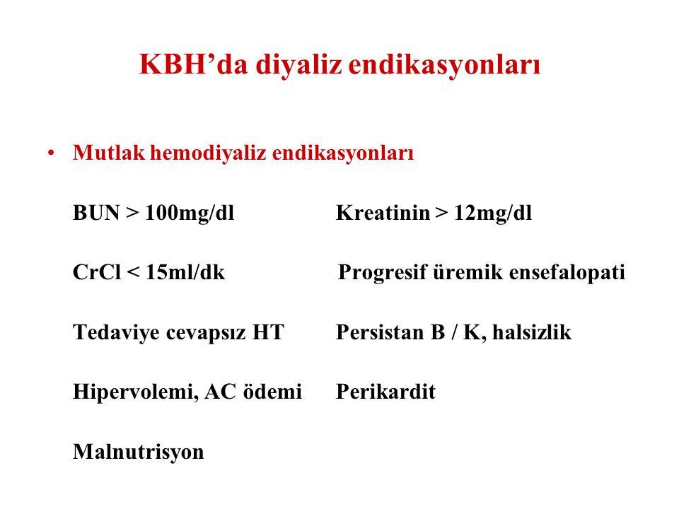 KBH'da diyaliz endikasyonları Mutlak hemodiyaliz endikasyonları BUN > 100mg/dl Kreatinin > 12mg/dl CrCl < 15ml/dk Progresif üremik ensefalopati Tedavi