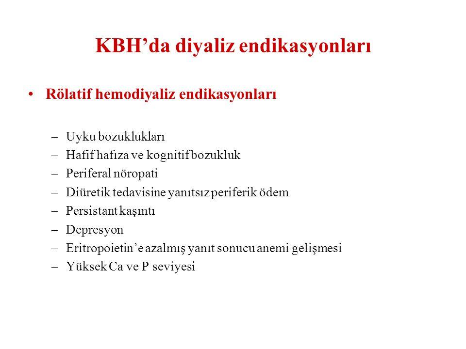 KBH'da diyaliz endikasyonları Rölatif hemodiyaliz endikasyonları –Uyku bozuklukları –Hafif hafıza ve kognitif bozukluk –Periferal nöropati –Diüretik t