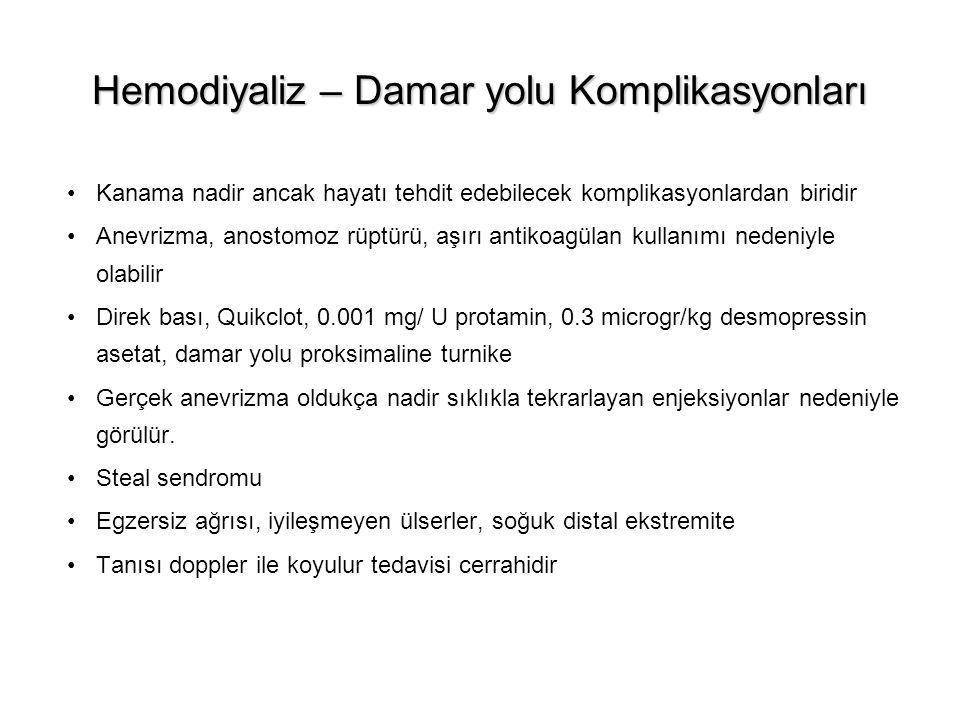 Hemodiyaliz – Damar yolu Komplikasyonları Kanama nadir ancak hayatı tehdit edebilecek komplikasyonlardan biridir Anevrizma, anostomoz rüptürü, aşırı a