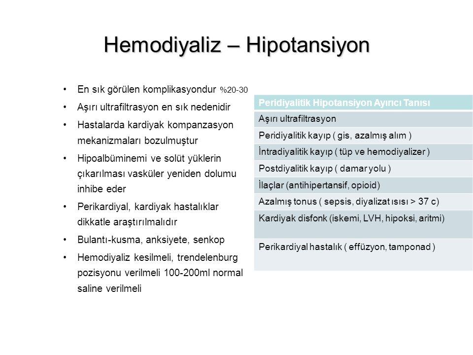 Hemodiyaliz – Hipotansiyon En sık görülen komplikasyondur %20-30 Aşırı ultrafiltrasyon en sık nedenidir Hastalarda kardiyak kompanzasyon mekanizmaları