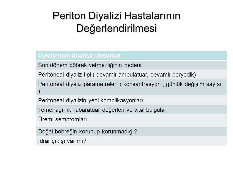Periton Diyalizi Hastalarının Değerlendirilmesi Öykülerinin Anahtar Unsurları Son dönem böbrek yetmezliğinin nedeni Peritoneal diyaliz tipi ( devamlı
