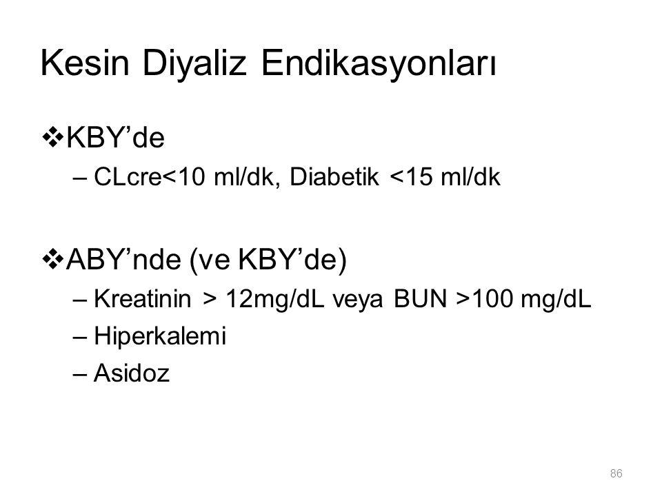 Kesin Diyaliz Endikasyonları  KBY'de –CLcre<10 ml/dk, Diabetik <15 ml/dk  ABY'nde (ve KBY'de) –Kreatinin > 12mg/dL veya BUN >100 mg/dL –Hiperkalemi