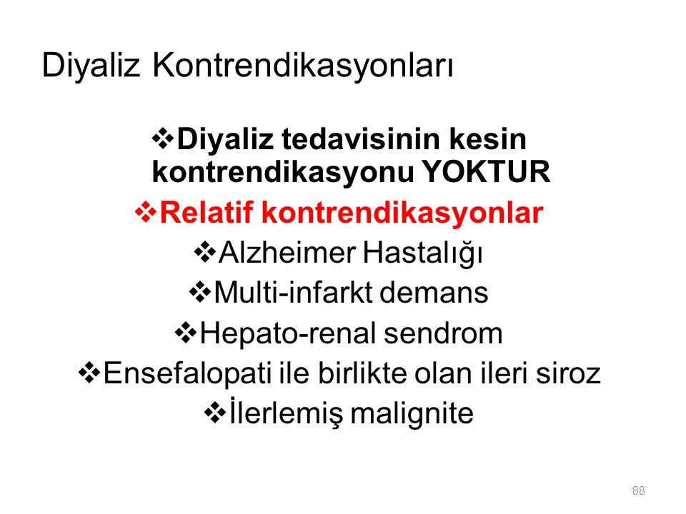 Diyaliz Kontrendikasyonları  Diyaliz tedavisinin kesin kontrendikasyonu YOKTUR  Relatif kontrendikasyonlar  Alzheimer Hastalığı  Multi-infarkt dem