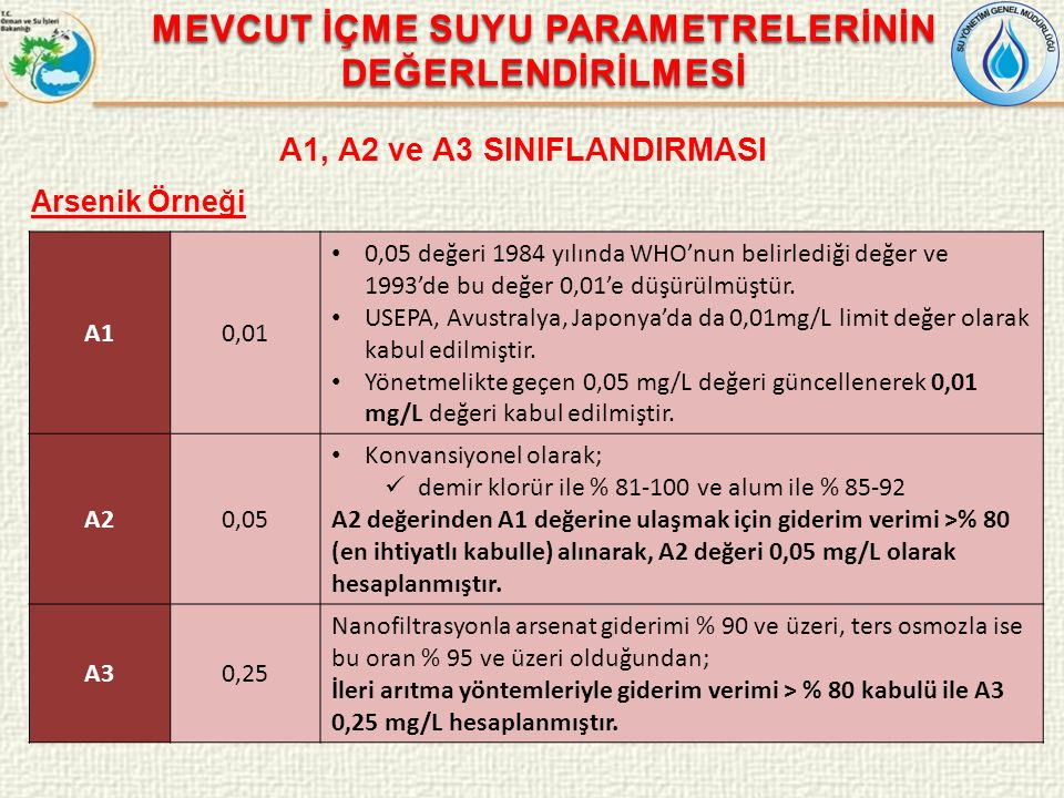 MEVCUT İÇME SUYU PARAMETRELERİNİN DEĞERLENDİRİLMESİ A1, A2 ve A3 SINIFLANDIRMASI Arsenik Örneği A10,01 0,05 değeri 1984 yılında WHO'nun belirlediği de